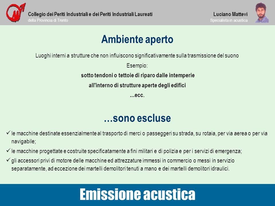 Ambiente aperto Collegio dei Periti Industriali e dei Periti Industriali Laureati della Provincia di Trento Luciano Mattevi Specialista in acustica Lu