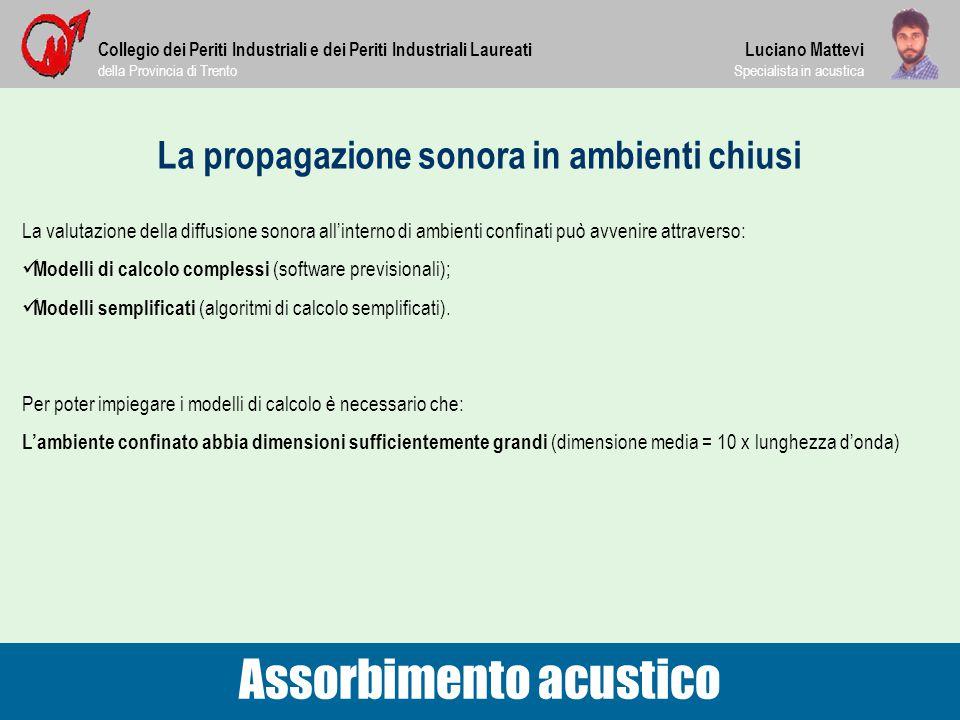 La valutazione della diffusione sonora all'interno di ambienti confinati può avvenire attraverso: Modelli di calcolo complessi (software previsionali)