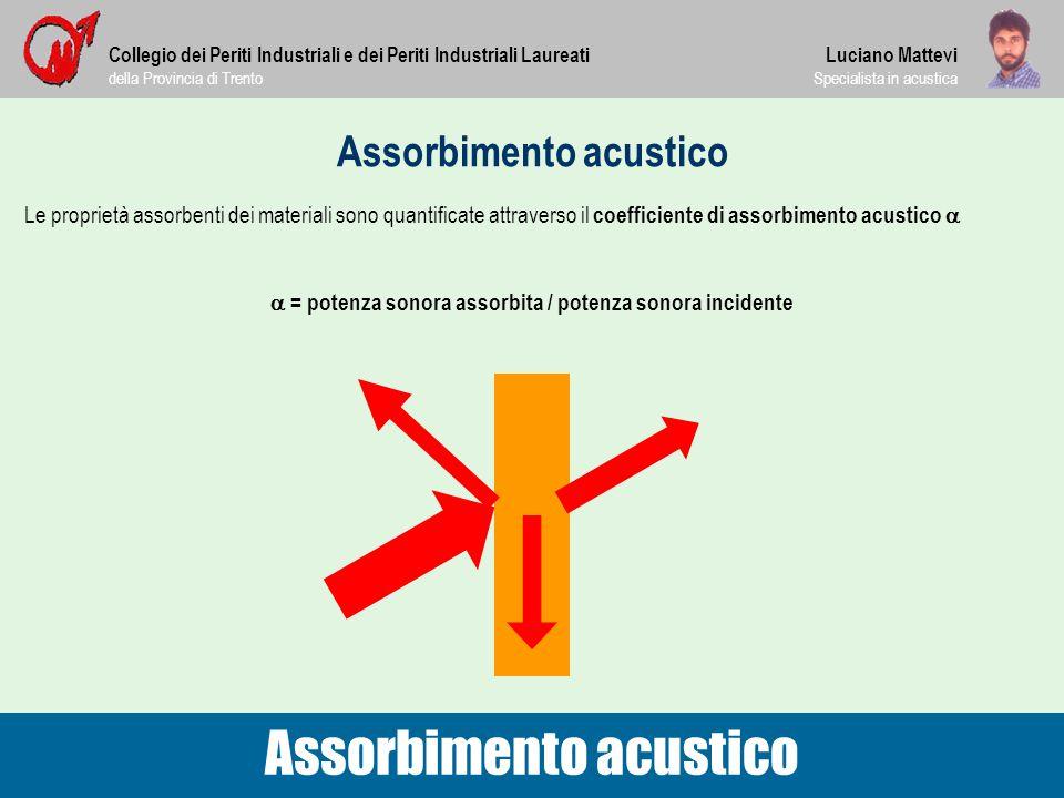 Assorbimento acustico Le proprietà assorbenti dei materiali sono quantificate attraverso il coefficiente di assorbimento acustico  Collegio dei Perit