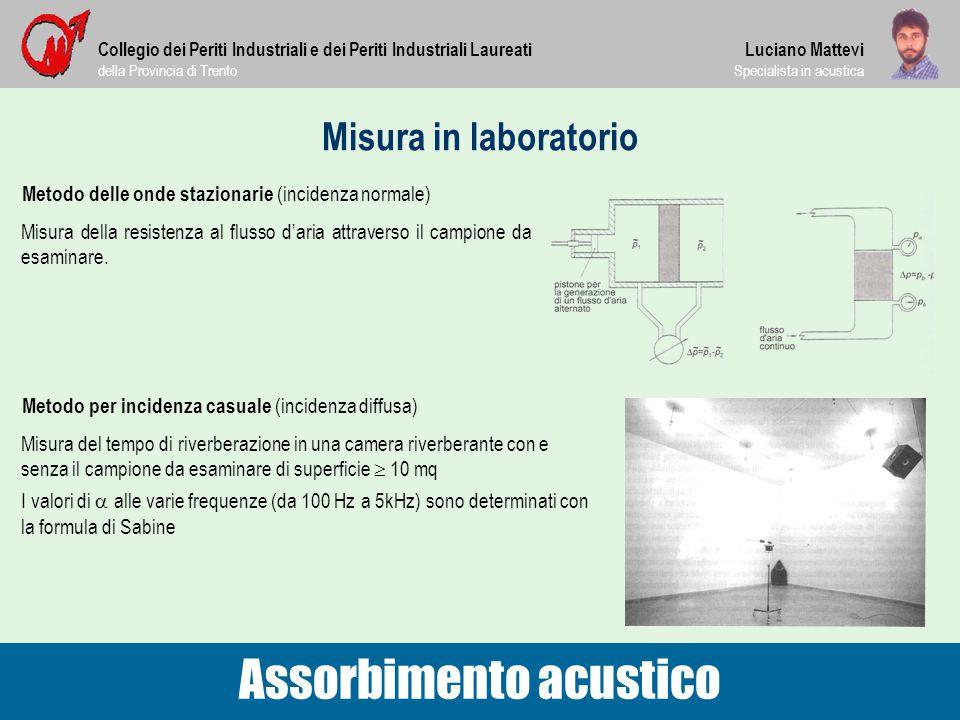 Misura in laboratorio Metodo delle onde stazionarie (incidenza normale) Collegio dei Periti Industriali e dei Periti Industriali Laureati della Provin