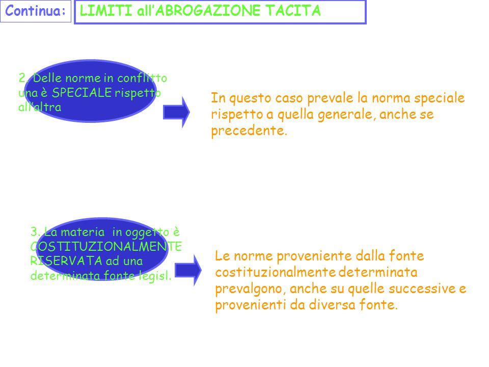 LIMITI all'ABROGAZIONE TACITA 2.