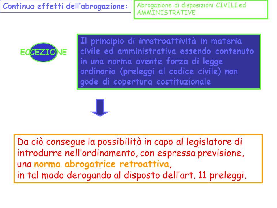 ECCEZIONE Continua effetti dell'abrogazione: Abrogazione di disposizioni CIVILI ed AMMINISTRATIVE Il principio di irretroattività in materia civile ed