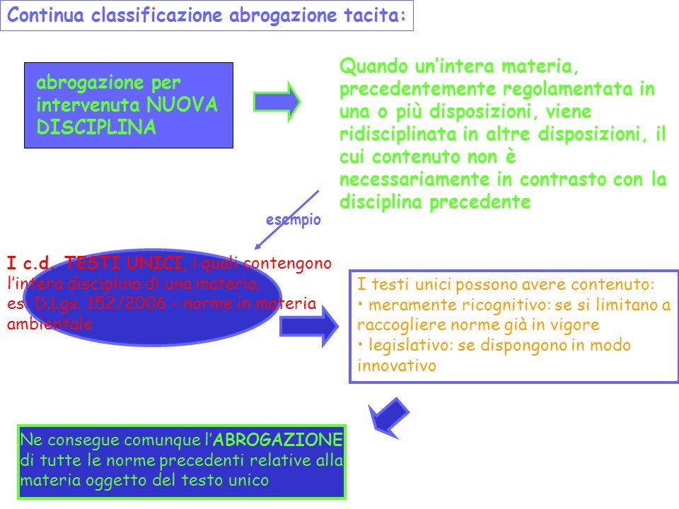 Continua classificazione abrogazione tacita: abrogazione per intervenuta NUOVA DISCIPLINA Quando un'intera materia, precedentemente regolamentata in u