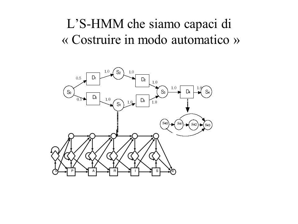 L'S-HMM che siamo capaci di « Costruire in modo automatico »