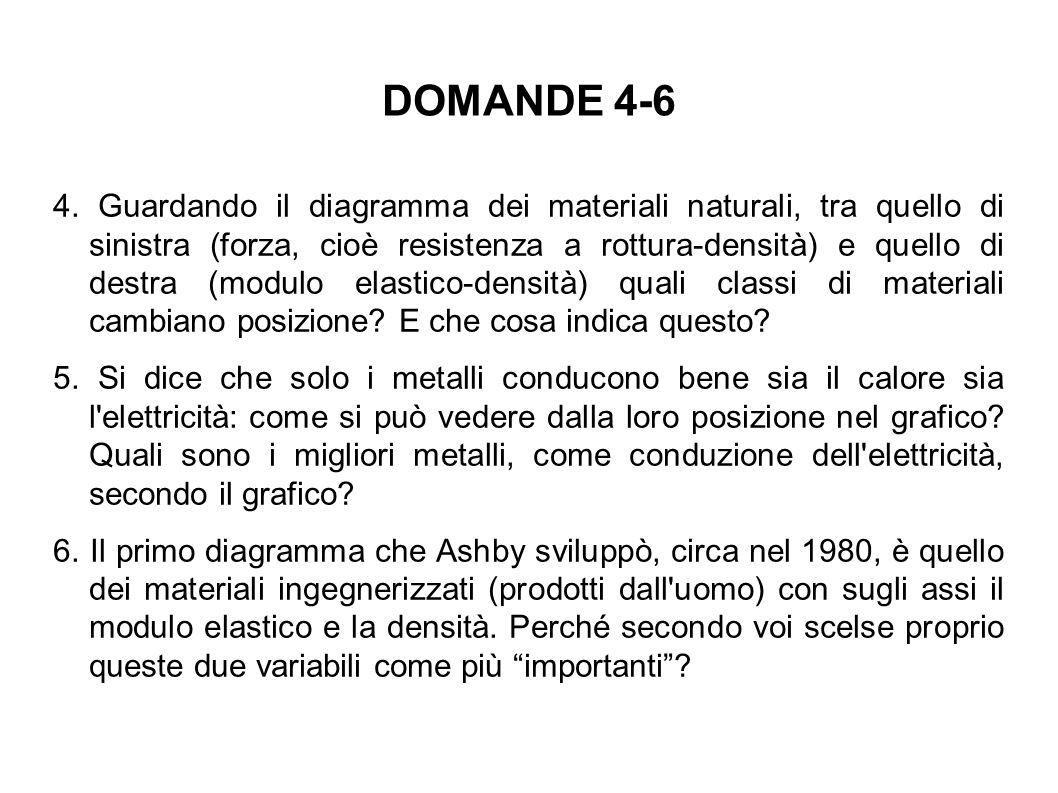 DOMANDE 7-10 7.