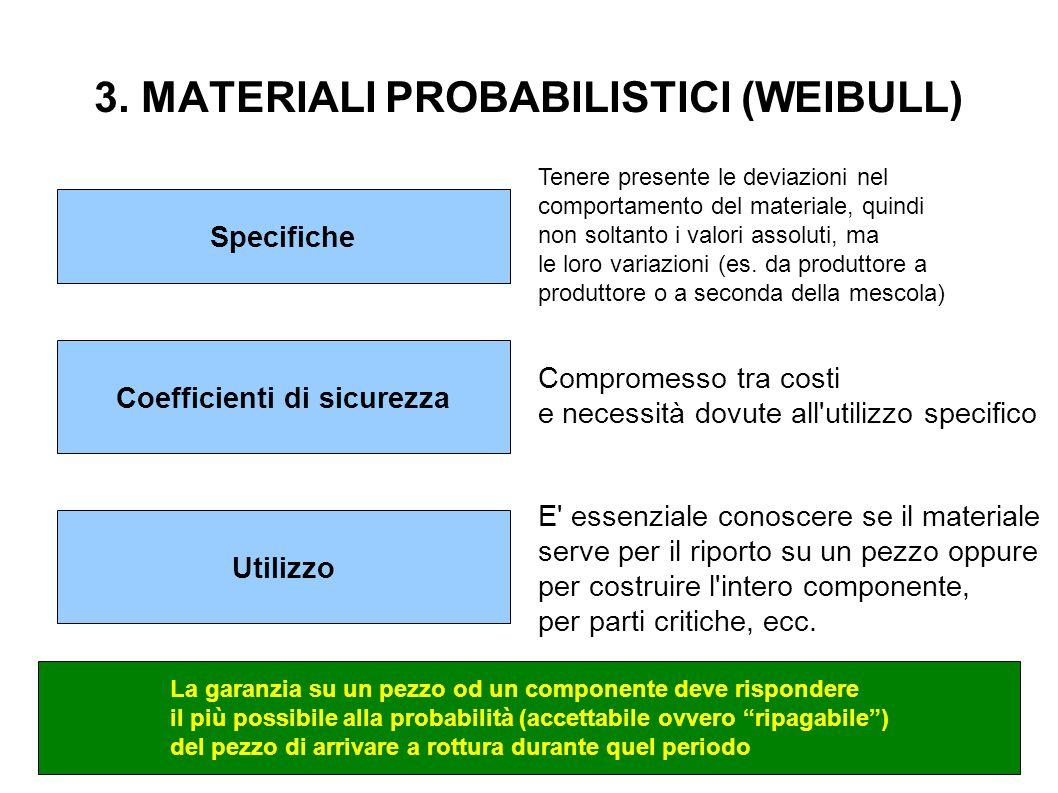 3. MATERIALI PROBABILISTICI (WEIBULL) Specifiche Coefficienti di sicurezza Compromesso tra costi e necessità dovute all'utilizzo specifico Utilizzo E