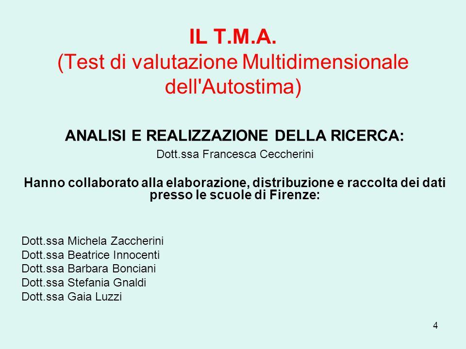 4 IL T.M.A. (Test di valutazione Multidimensionale dell'Autostima) ANALISI E REALIZZAZIONE DELLA RICERCA: Dott.ssa Francesca Ceccherini Hanno collabor
