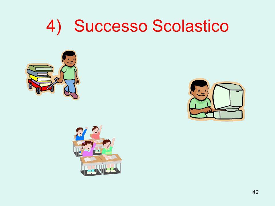 42 4)Successo Scolastico