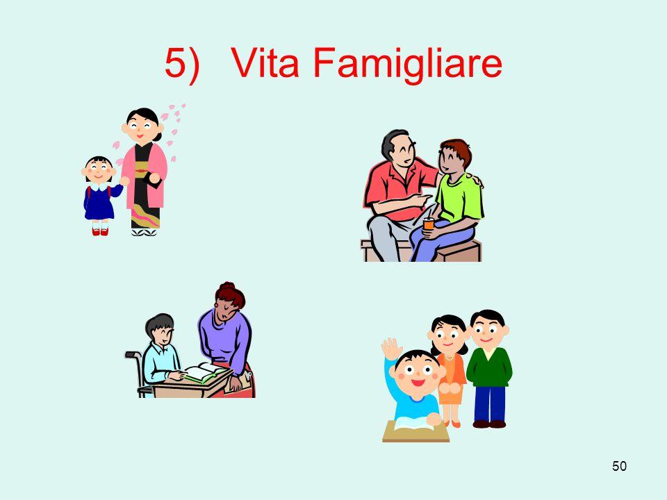 50 5)Vita Famigliare