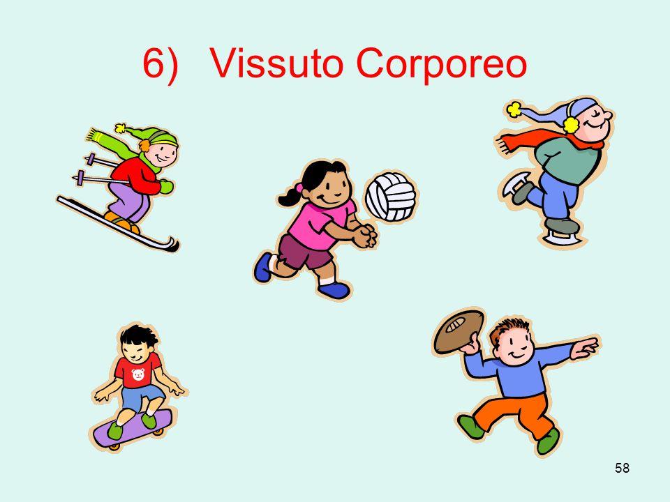58 6)Vissuto Corporeo