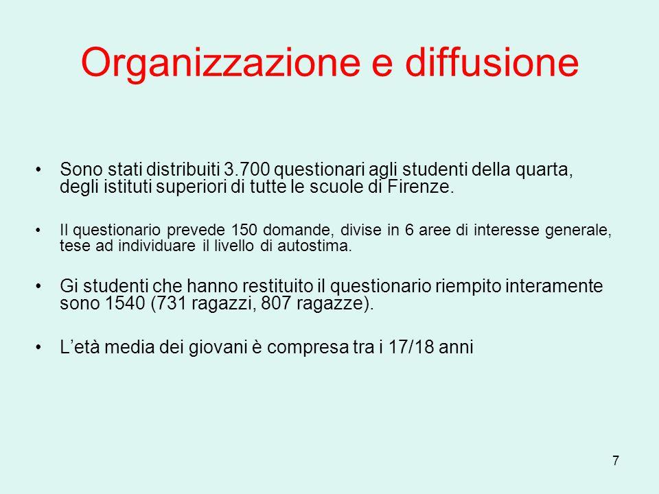 7 Organizzazione e diffusione Sono stati distribuiti 3.700 questionari agli studenti della quarta, degli istituti superiori di tutte le scuole di Fire