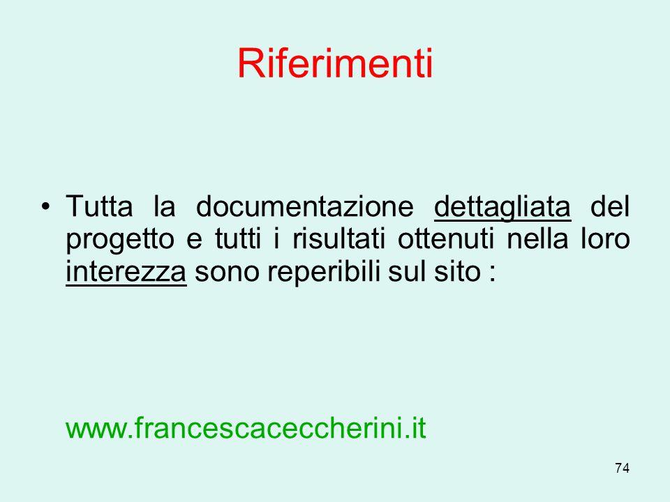 74 Riferimenti Tutta la documentazione dettagliata del progetto e tutti i risultati ottenuti nella loro interezza sono reperibili sul sito : www.franc