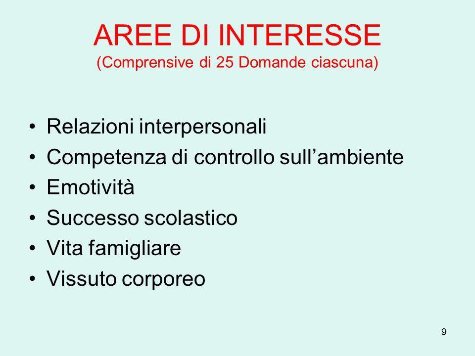 9 AREE DI INTERESSE (Comprensive di 25 Domande ciascuna) Relazioni interpersonali Competenza di controllo sull'ambiente Emotività Successo scolastico