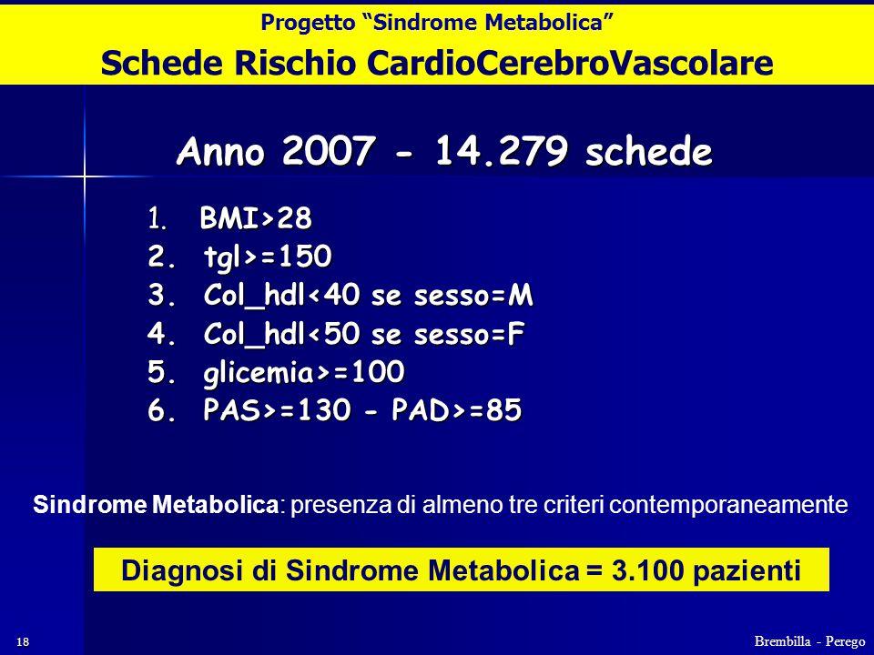 18 Schede Rischio CardioCerebroVascolare Anno 2007 - 14.279 schede 1.