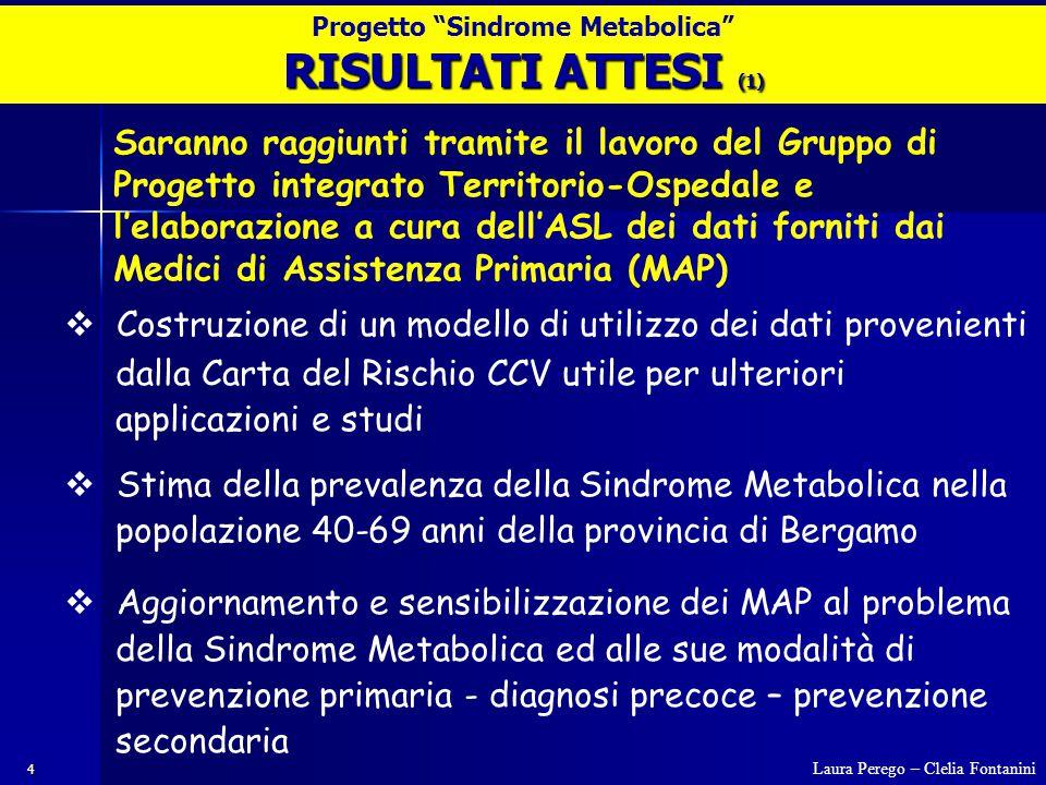 15 RICOVERI Sindrome Metabolica - Diagnosi 2777 assistiti ASL Bergamo Brembilla - Perego Progetto Sindrome Metabolica
