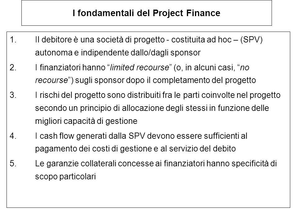 Le fasi di strutturazione di un Project Financing  Nomina financial advisor  Stabilire obiettivi finanziari  Sviluppo modello finanziario  Nomina Consulenti indipendenti VALUTAZIONE DEL PROGETTO Decisione di Investimento  Finalizzazione valutazione dei progetto e dei flussi di cassa  Determinare struttura finanziaria ottimale  Sviluppo del term sheet  Sviluppo dei Contratti del Progetto  Discussioni preliminari con potenziali finanziatori STRUTTURA ZIONE FINANZIARIA & DUE DILIGENCE Information Memorandum  Presentazione alle banche  Selezione del finanziatore  Ottenere commitment della banca  Negoziazione dei contratti di finanziamento  firma dei contratti di progetto e di finanziamento DOCUMENTA ZIONE & SINDACA ZIONE Financial Close & First Drawdown MONITO RAGGIO STUDIO DI FATTIBILITA' Minimo : 5-12 mesi minimo: 4-8 mesi