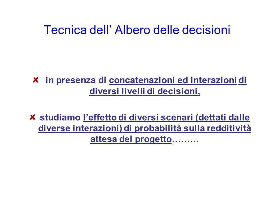 Tecnica dell' Albero delle decisioni in presenza di concatenazioni ed interazioni di diversi livelli di decisioni, studiamo l'effetto di diversi scenari (dettati dalle diverse interazioni) di probabilità sulla redditività attesa del progetto………