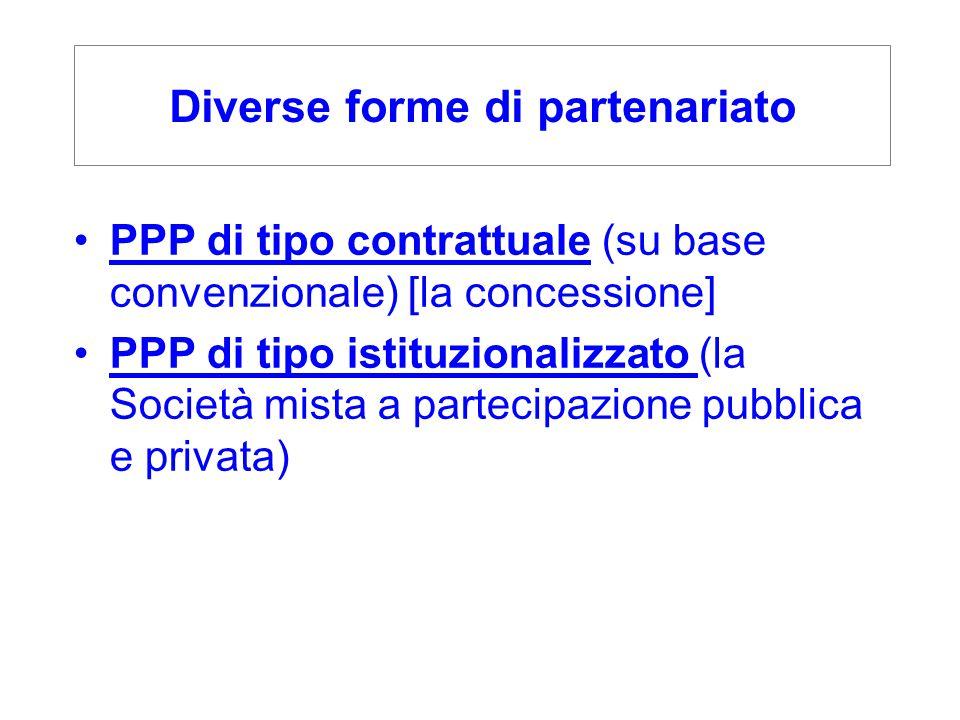 Diverse forme di partenariato PPP di tipo contrattuale (su base convenzionale) [la concessione] PPP di tipo istituzionalizzato (la Società mista a partecipazione pubblica e privata)