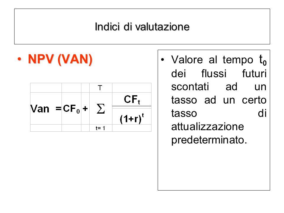 Indici di valutazione NPV (VAN)NPV (VAN) Valore al tempo t 0 dei flussi futuri scontati ad un tasso ad un certo tasso di attualizzazione predeterminato.