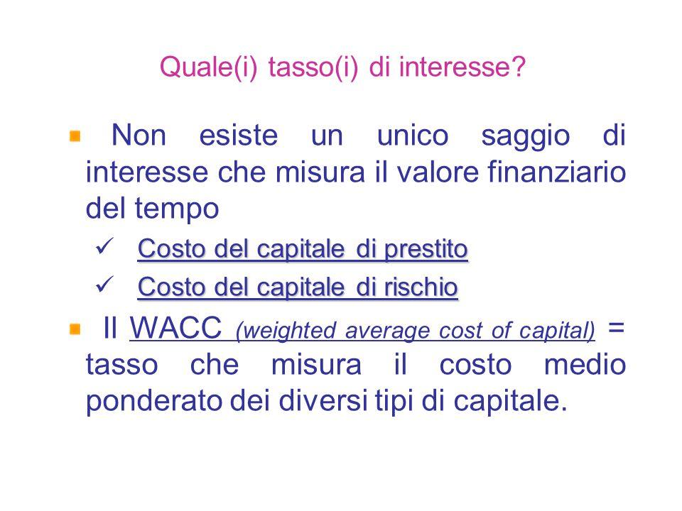 Quale(i) tasso(i) di interesse.