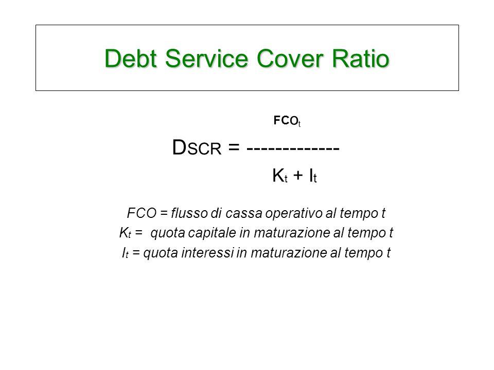 Debt Service Cover Ratio FC o t D SCR = ------------- K t + I t FCO = flusso di cassa operativo al tempo t K t = quota capitale in maturazione al tempo t I t = quota interessi in maturazione al tempo t
