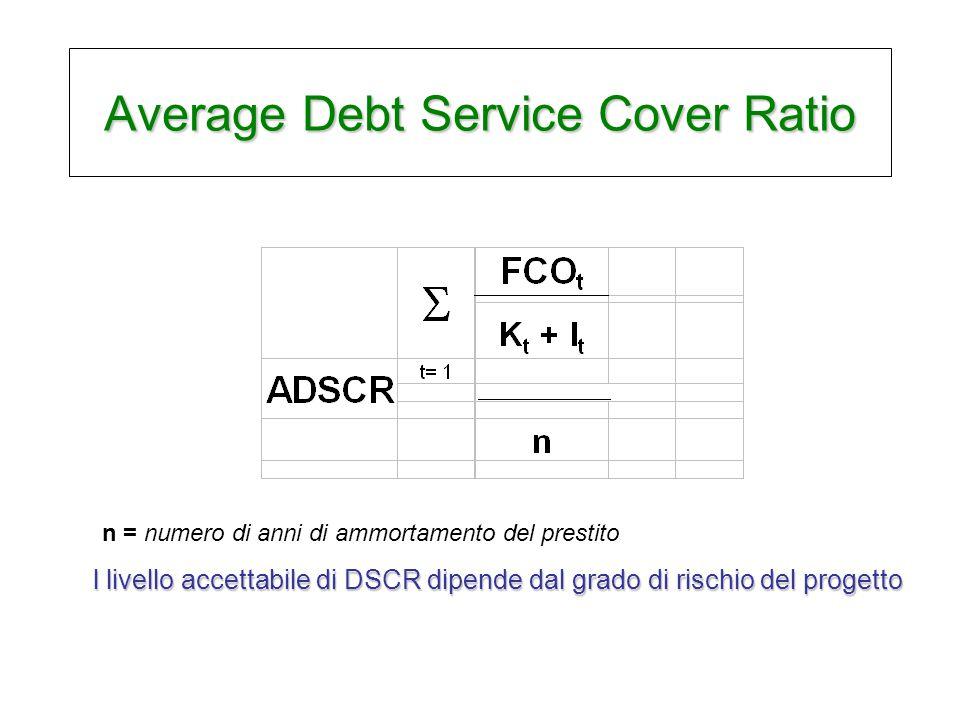 Average Debt Service Cover Ratio l livello accettabile di DSCR dipende dal grado di rischio del progetto n = numero di anni di ammortamento del prestito