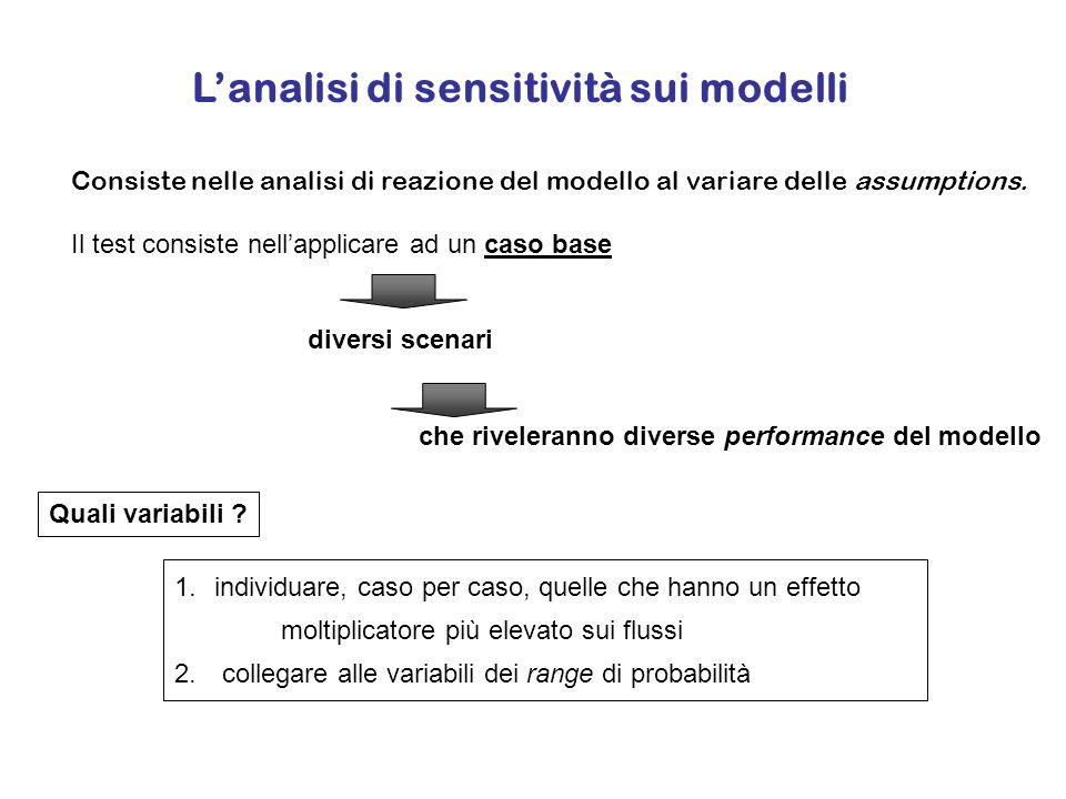 L'analisi di sensitività sui modelli Consiste nelle analisi di reazione del modello al variare delle assumptions.