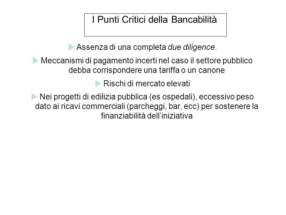I Punti Critici della Bancabilità  Assenza di una completa due diligence.