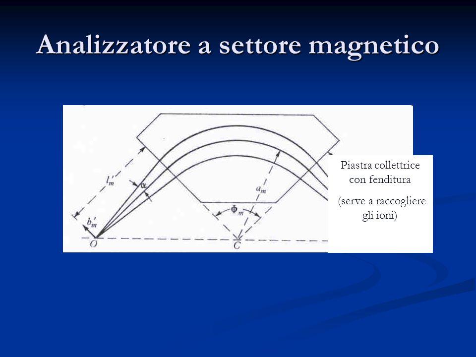 Analizzatore TOF (time of flight) È associato alla ionizzazione MALDI È associato alla ionizzazione MALDI Con un laser a impulsi si può produrre un flusso di ioni desorbiti non tutti insieme, bensì a scatti, in gruppi Con un laser a impulsi si può produrre un flusso di ioni desorbiti non tutti insieme, bensì a scatti, in gruppi L'analizzatore TOF effettua analisi sequenziale di tali pacchetti di ioni e misura I tempi che occorrono a questi ioni di massa diversa per percorrere una data distanza nello spazio in linea retta, ossia il cosiddetto tempo di volo.
