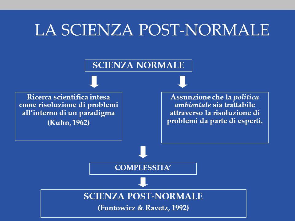 LA SCIENZA POST-NORMALE SCIENZA NORMALE SCIENZA POST-NORMALE (Funtowicz & Ravetz, 1992) Ricerca scientifica intesa come risoluzione di problemi all'interno di un paradigma (Kuhn, 1962) Assunzione che la politica ambientale sia trattabile attraverso la risoluzione di problemi da parte di esperti.