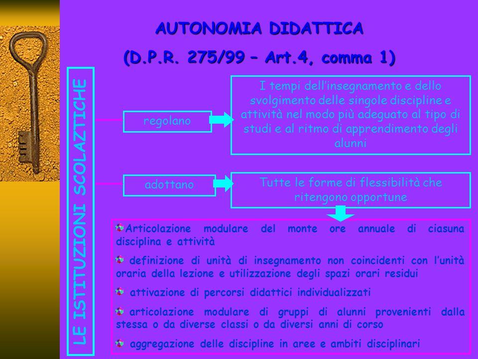 AUTONOMIA DIDATTICA (D.P.R.