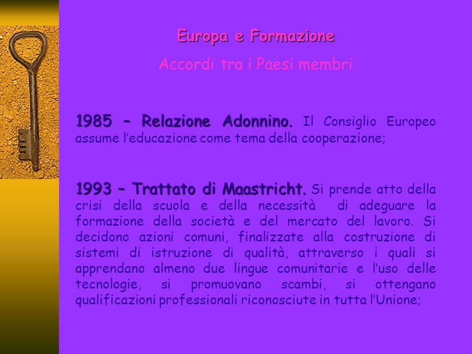 Europa e Formazione Accordi tra i Paesi membri 1993 – Libro Bianco di Delors.