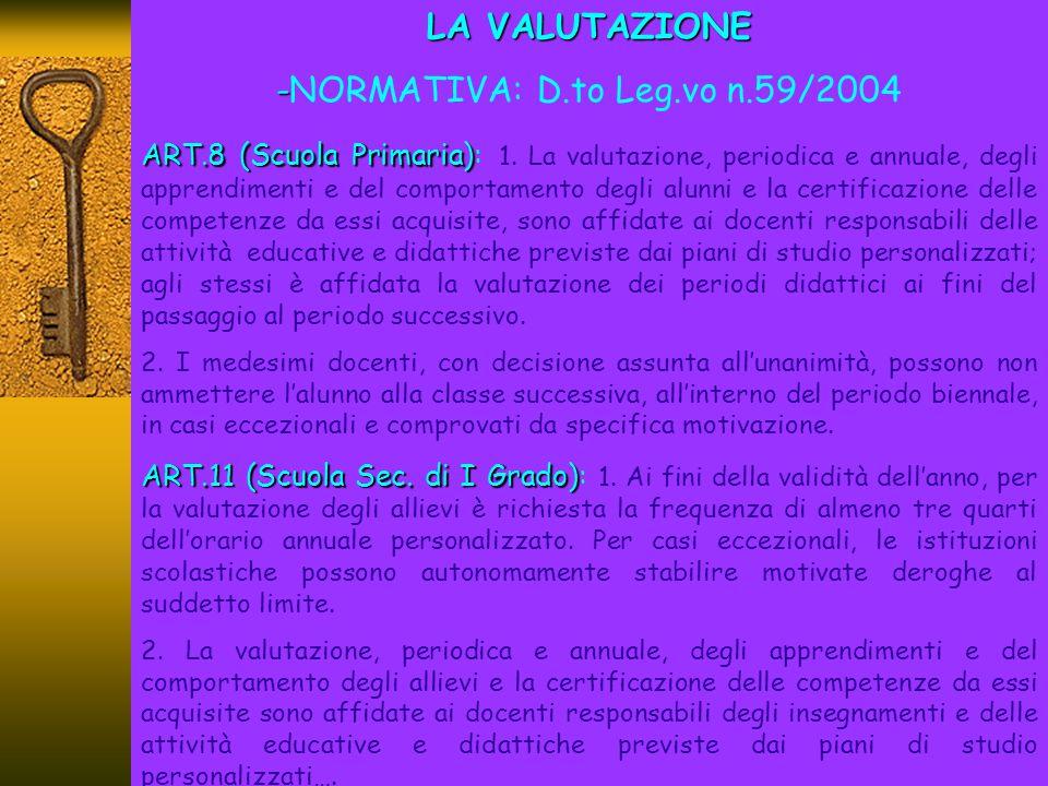 LA VALUTAZIONE -- -NORMATIVA: D.to Leg.vo n.59/2004- ART.11 (Scuola Sec.
