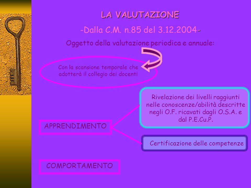 LA VALUTAZIONE: gli strumenti Scuola Primaria e 1^classe della sc.sec.