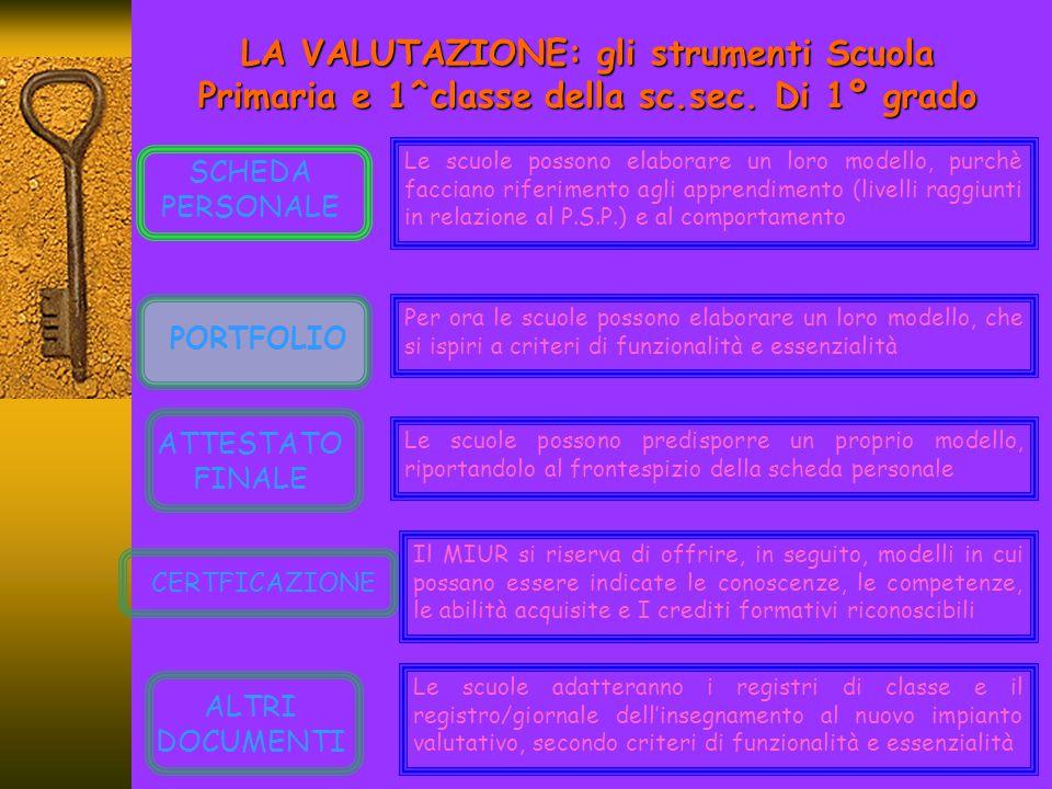 LA NUOVA SCUOLA -- -VALUTAZIONE- VALUTAZIONEVALUTAZIONE ESTERNA ESTERNAVALUTAZIONEVALUTAZIONE ESTERNA ESTERNA VALUTAZIONE DELLA QUALITÀ COMPLESSIVA DELL'OFFERTA FORMATIVA DELLA SCUOLA VALUTAZIONE DELLE CONOSCENZE E ABILITÀ DEGLI STUDENTI Competenza INVALSI