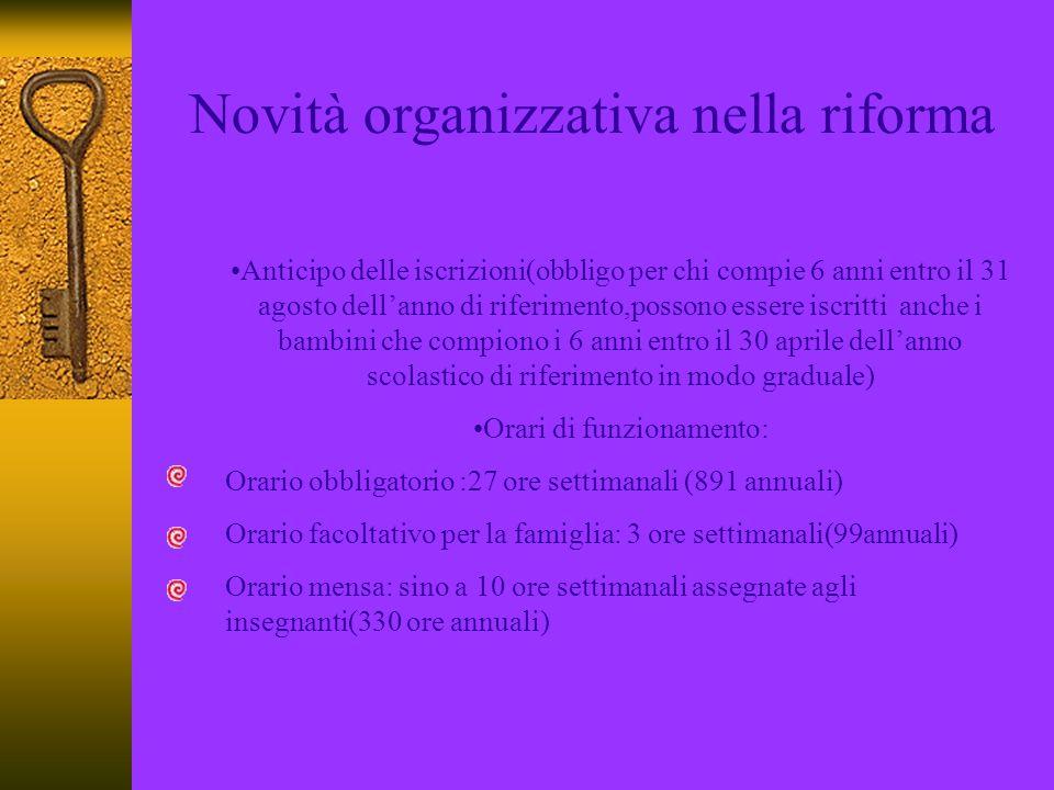 Offerta obbligatoria 11 insegnamenti 2 attività : convivenza civile- informatica Attività didattiche di classe e di laboratorio:disciplinari e interdisciplinari.