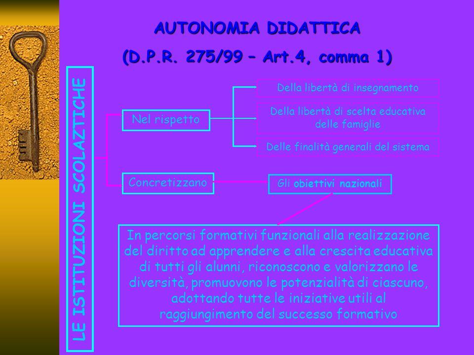LE ISTITUZIONI SCOLAZTICHE AUTONOMIA DIDATTICA (D.P.R.