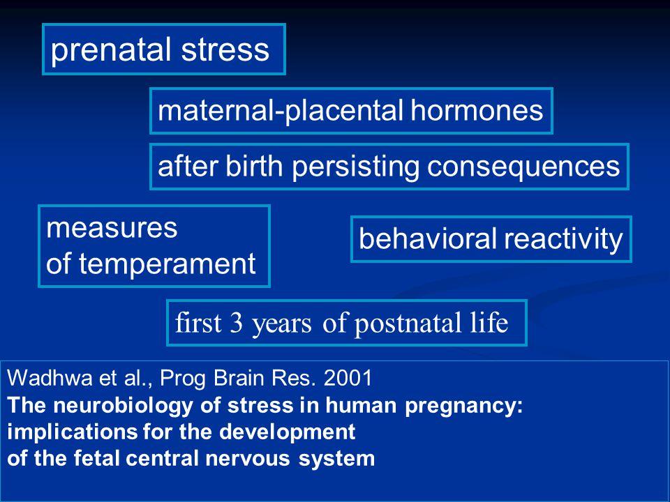 prenatal stress first 3 years of postnatal life maternal-placental hormones after birth persisting consequences measures of temperament behavioral reactivity Wadhwa et al., Prog Brain Res.