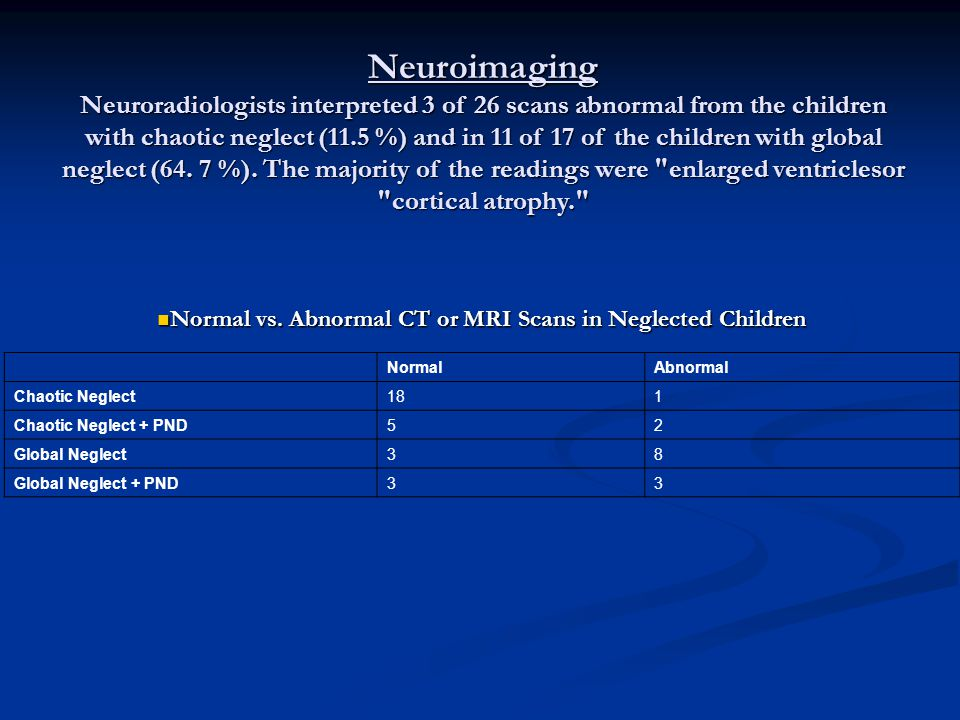 NormalAbnormal Chaotic Neglect181 Chaotic Neglect + PND52 Global Neglect38 Global Neglect + PND33 Normal vs. Abnormal CT or MRI Scans in Neglected Chi