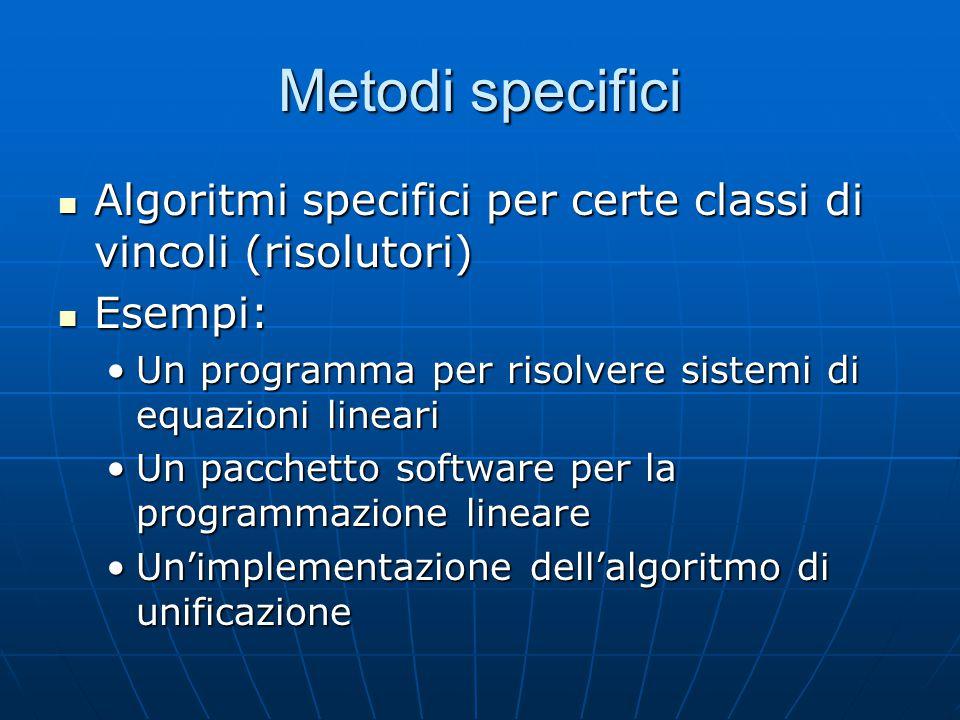 Metodi specifici Algoritmi specifici per certe classi di vincoli (risolutori) Algoritmi specifici per certe classi di vincoli (risolutori) Esempi: Esempi: Un programma per risolvere sistemi di equazioni lineariUn programma per risolvere sistemi di equazioni lineari Un pacchetto software per la programmazione lineareUn pacchetto software per la programmazione lineare Un'implementazione dell'algoritmo di unificazioneUn'implementazione dell'algoritmo di unificazione
