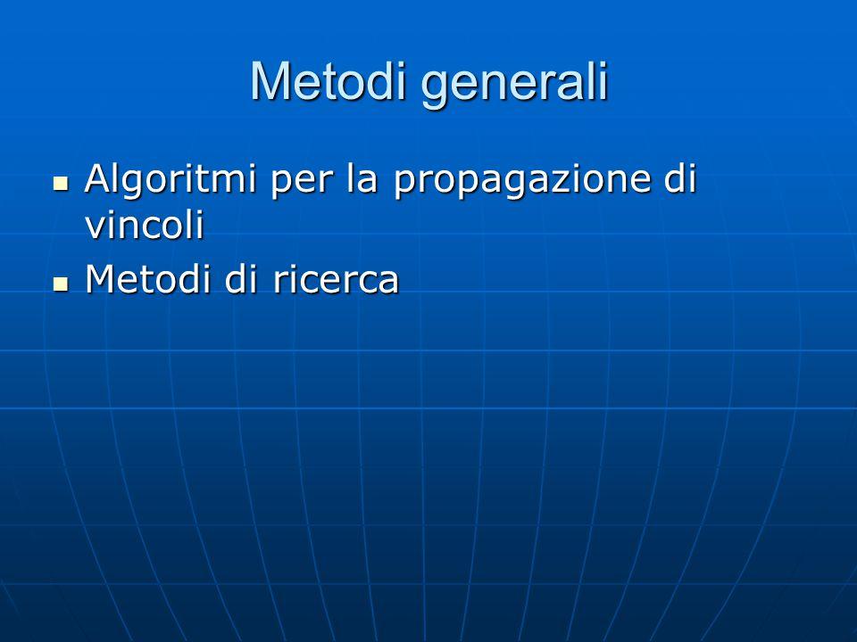 Metodi generali Algoritmi per la propagazione di vincoli Algoritmi per la propagazione di vincoli Metodi di ricerca Metodi di ricerca