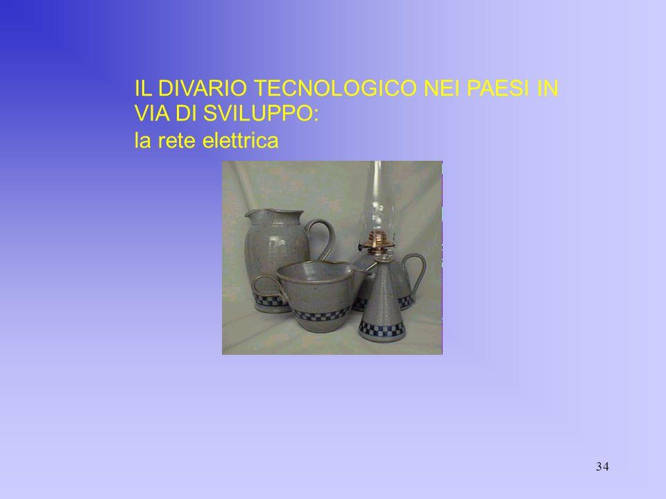 34 IL DIVARIO TECNOLOGICO NEI PAESI IN VIA DI SVILUPPO: la rete elettrica