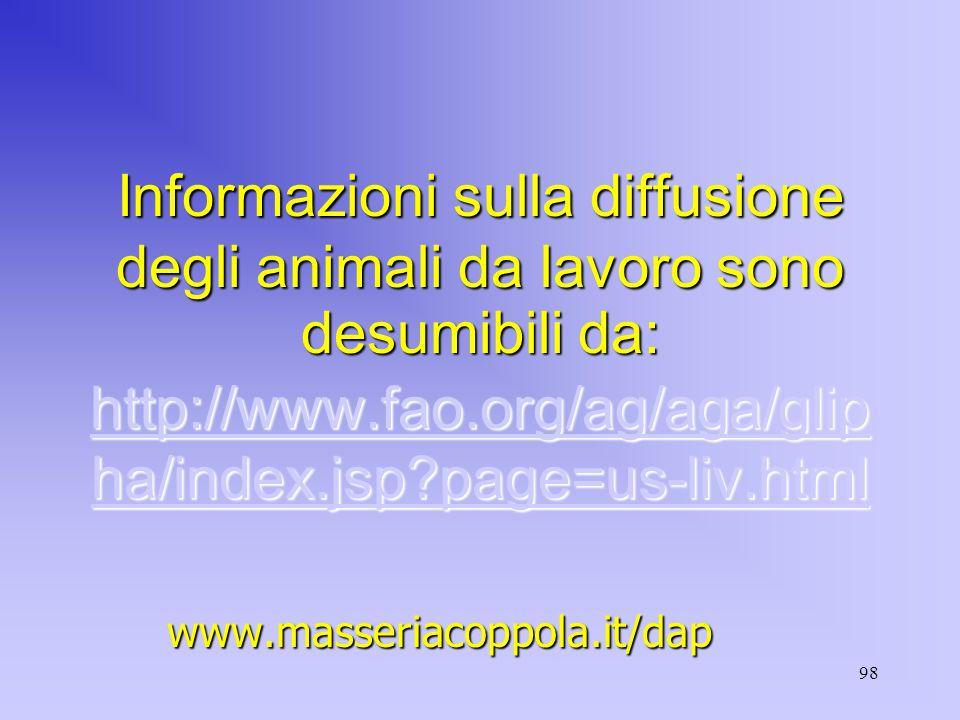 98 Informazioni sulla diffusione degli animali da lavoro sono desumibili da: http://www.fao.org/ag/aga/glip ha/index.jsp page=us-liv.html Informazioni sulla diffusione degli animali da lavoro sono desumibili da: http://www.fao.org/ag/aga/glip ha/index.jsp page=us-liv.html http://www.fao.org/ag/aga/glip ha/index.jsp page=us-liv.html http://www.fao.org/ag/aga/glip ha/index.jsp page=us-liv.htmlwww.masseriacoppola.it/dap
