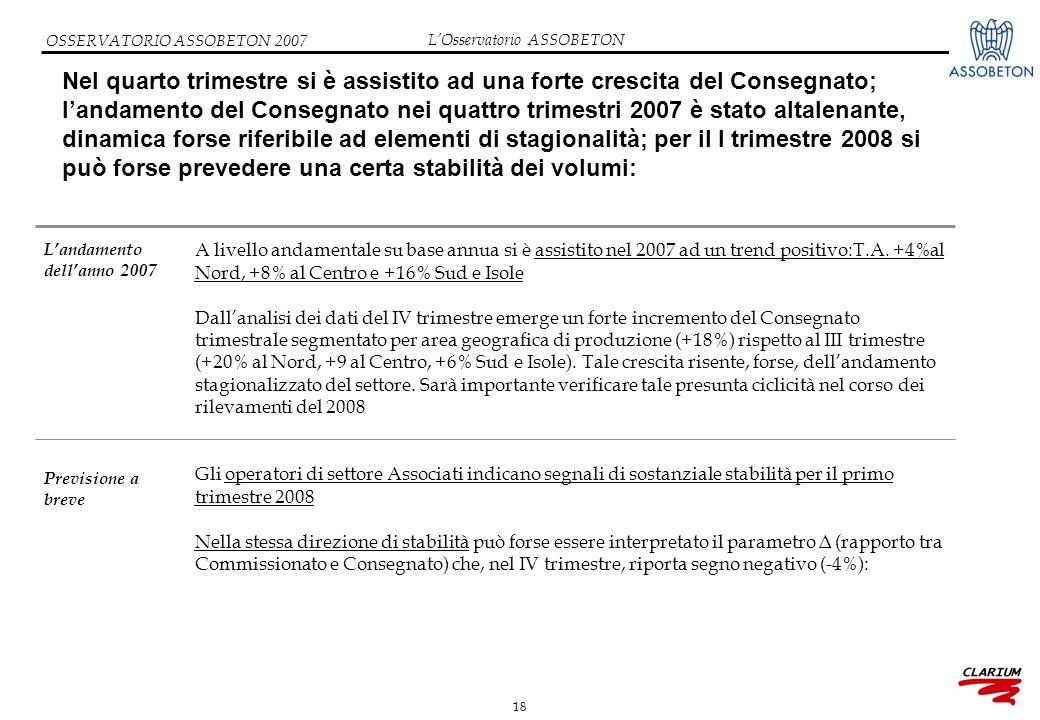 18 OSSERVATORIO ASSOBETON 2007 A livello andamentale su base annua si è assistito nel 2007 ad un trend positivo:T.A. +4%al Nord, +8% al Centro e +16%