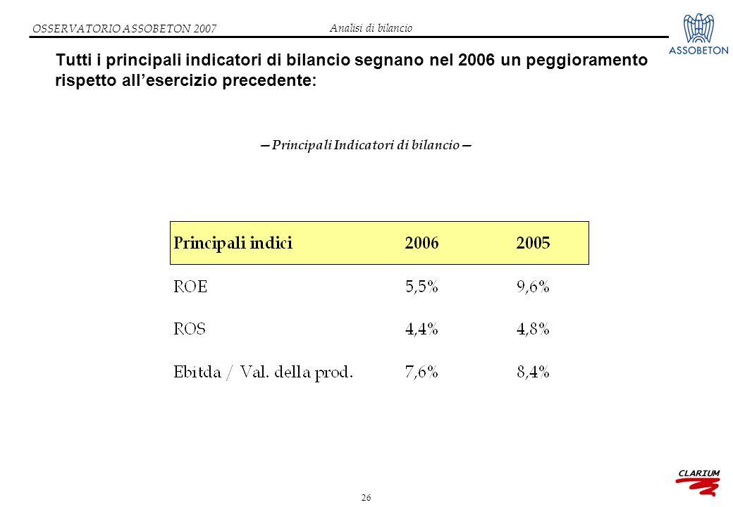 26 OSSERVATORIO ASSOBETON 2007 Tutti i principali indicatori di bilancio segnano nel 2006 un peggioramento rispetto all'esercizio precedente: —Princip