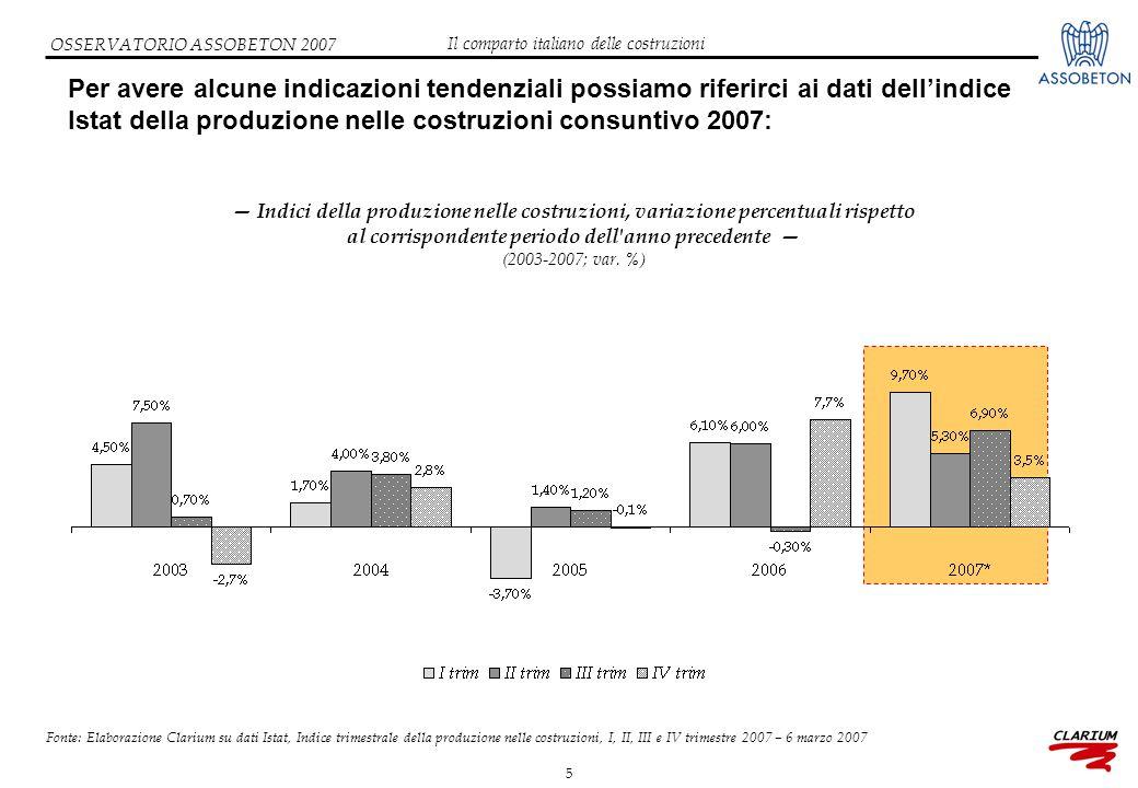 5 OSSERVATORIO ASSOBETON 2007 Per avere alcune indicazioni tendenziali possiamo riferirci ai dati dell'indice Istat della produzione nelle costruzioni