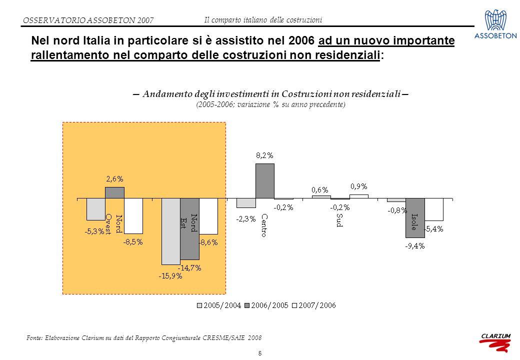 8 OSSERVATORIO ASSOBETON 2007 — Andamento degli investimenti in Costruzioni non residenziali— (2005-2006; variazione % su anno precedente) Nel nord It