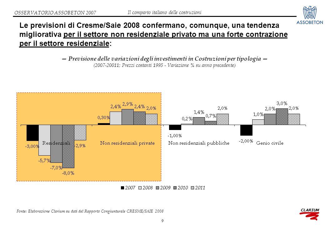 9 OSSERVATORIO ASSOBETON 2007 — Previsione delle variazioni degli investimenti in Costruzioni per tipologia — (2007-20011; Prezzi costanti 1995 - Variazione % su anno precedente) Le previsioni di Cresme/Saie 2008 confermano, comunque, una tendenza migliorativa per il settore non residenziale privato ma una forte contrazione per il settore residenziale: Il comparto italiano delle costruzioni Fonte: Elaborazione Clarium su dati del Rapporto Congiunturale CRESME/SAIE 2008