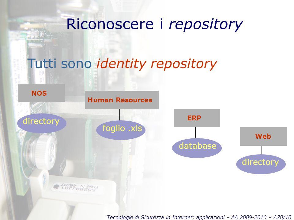 Tecnologie di Sicurezza in Internet: applicazioni – AA 2009-2010 – A70/10 Riconoscere i repository Tutti sono identity repository NOS directory Human Resources foglio.xls ERP database Web directory