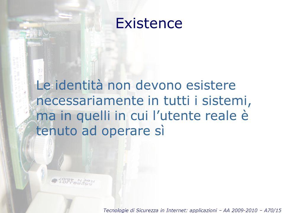 Tecnologie di Sicurezza in Internet: applicazioni – AA 2009-2010 – A70/15 Existence Le identità non devono esistere necessariamente in tutti i sistemi, ma in quelli in cui l'utente reale è tenuto ad operare sì